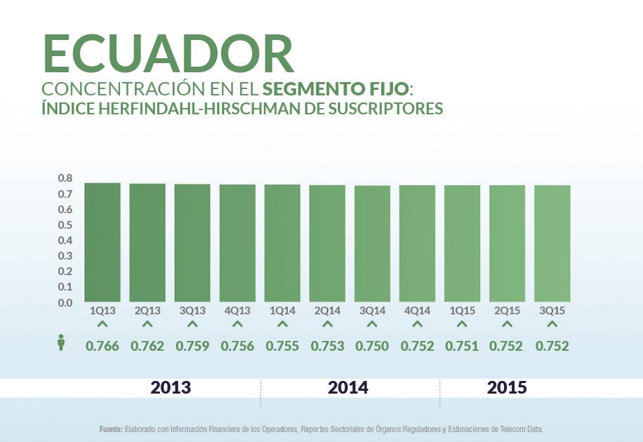 Ecuador priv_home4