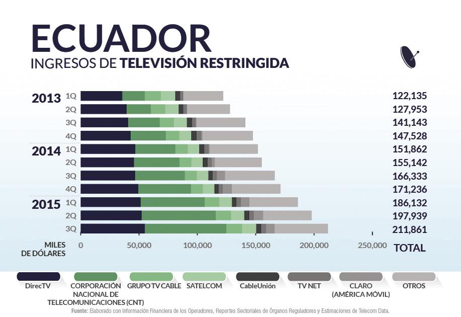 Ecuador priv_home7