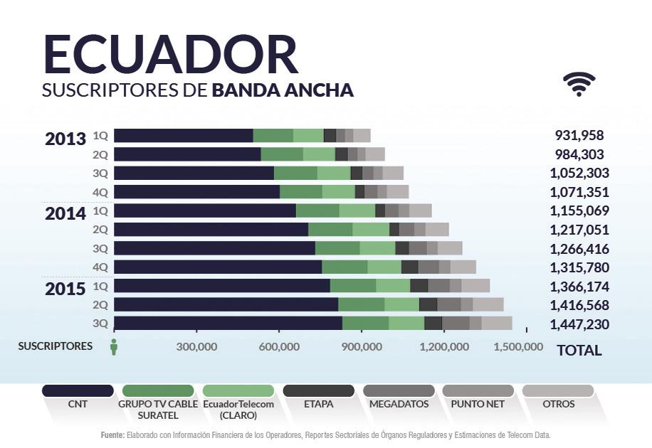 Ecuador priv_home9