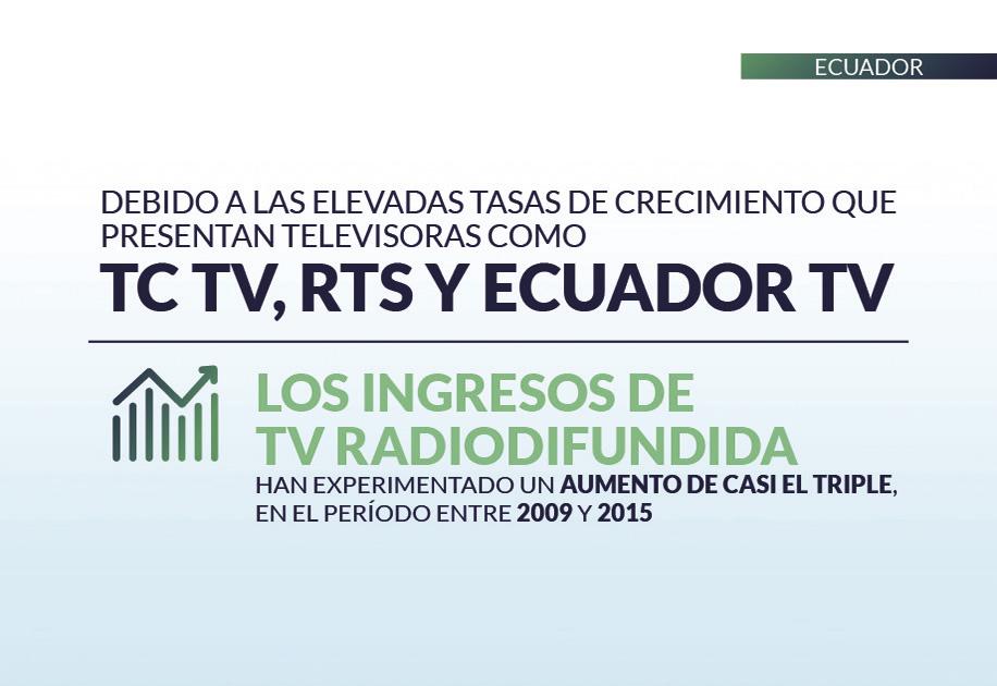 Ecuador radiodifusion_home2