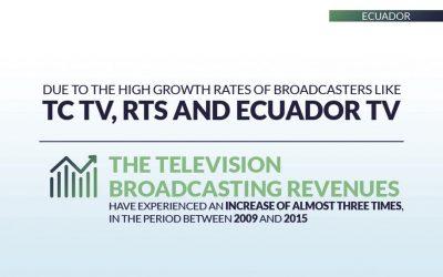Ecuador radiodifusion_home3
