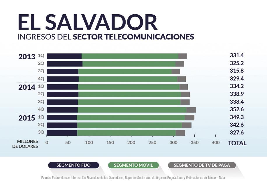 El Salvador priv_home