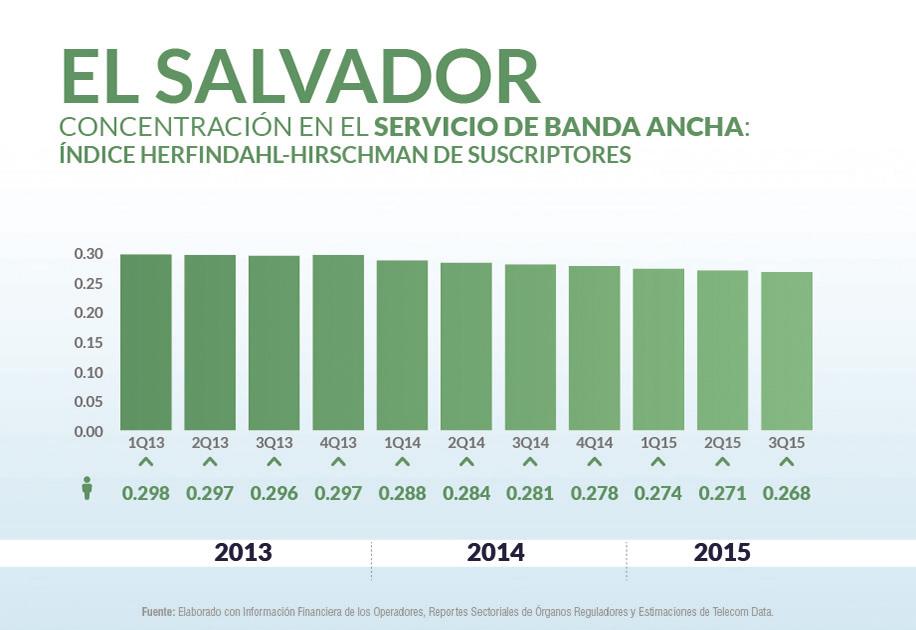 El Salvador priv_home10