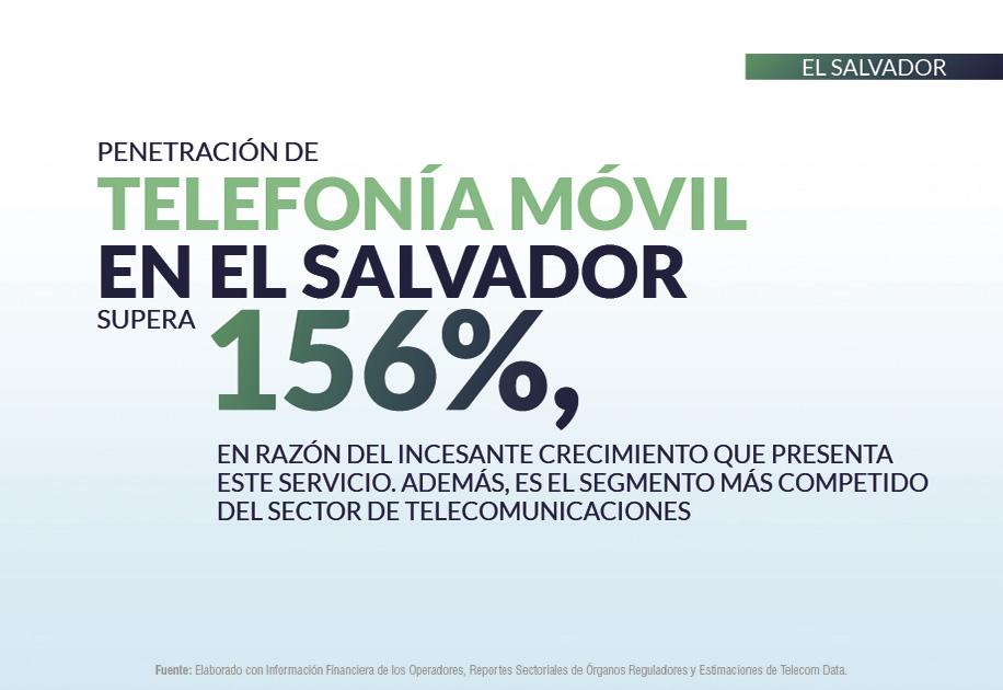 El Salvador priv_home13
