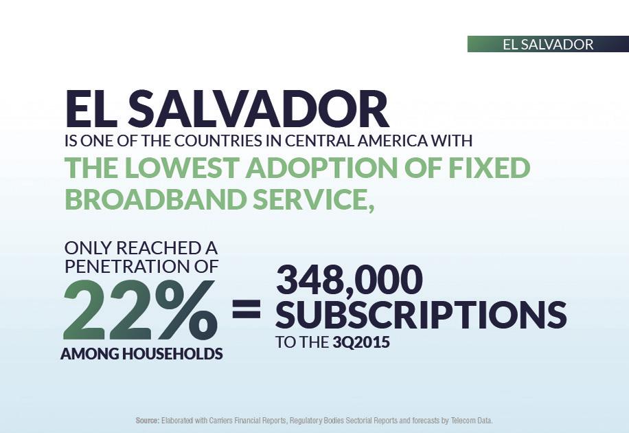 El Salvador priv_home15