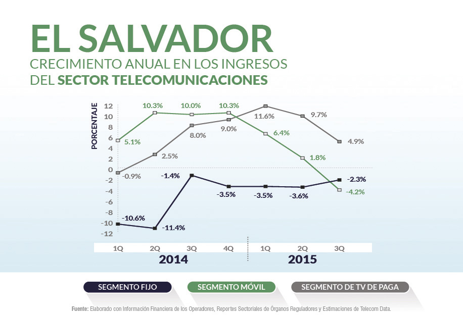 El Salvador priv_home2