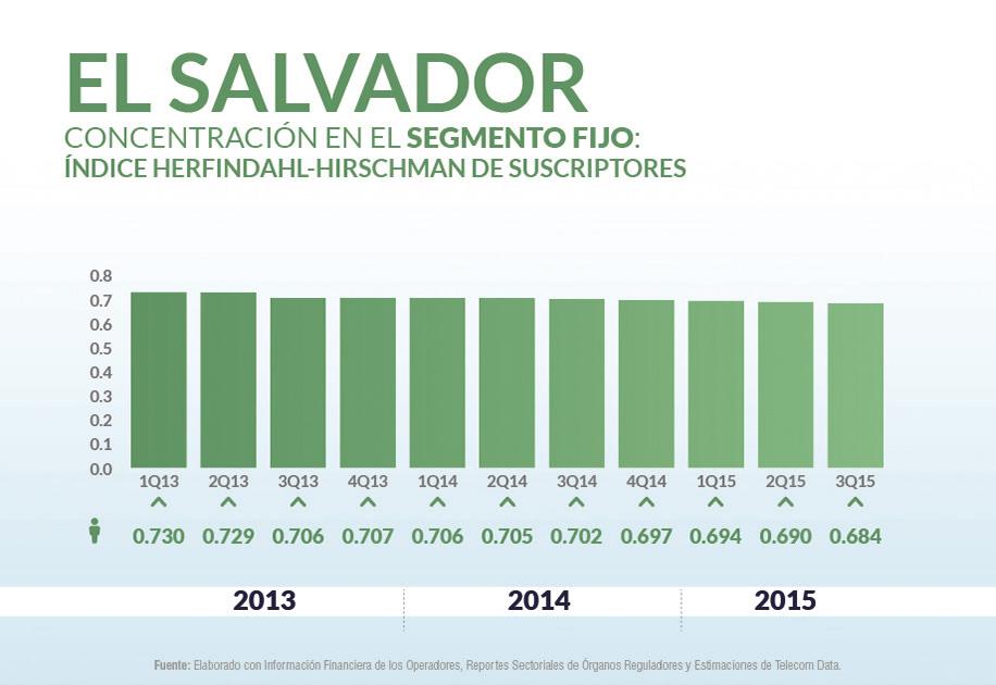 El Salvador priv_home4