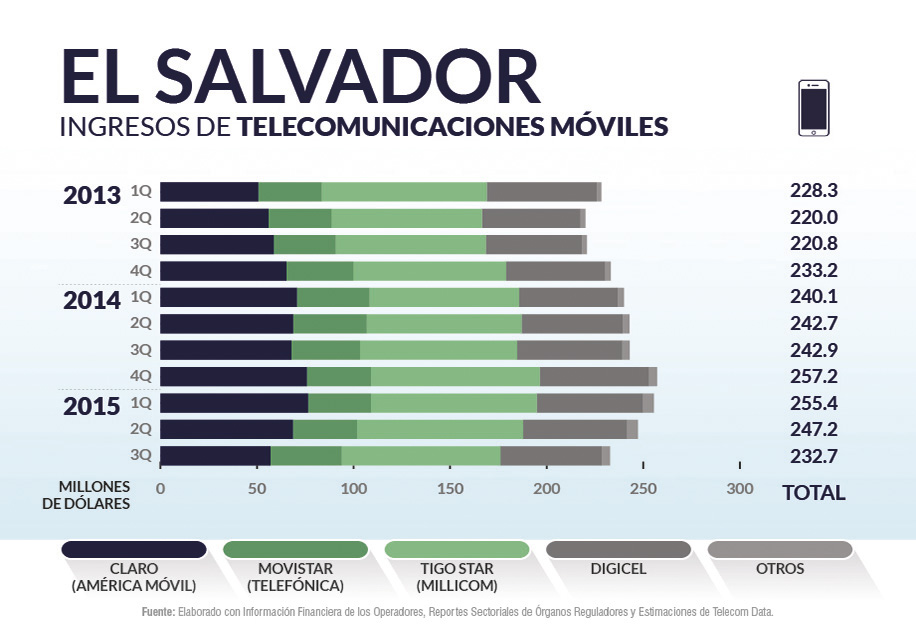 El Salvador priv_home5