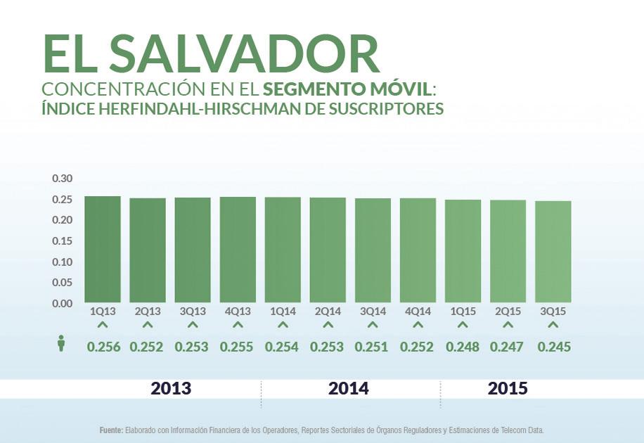 El Salvador priv_home6