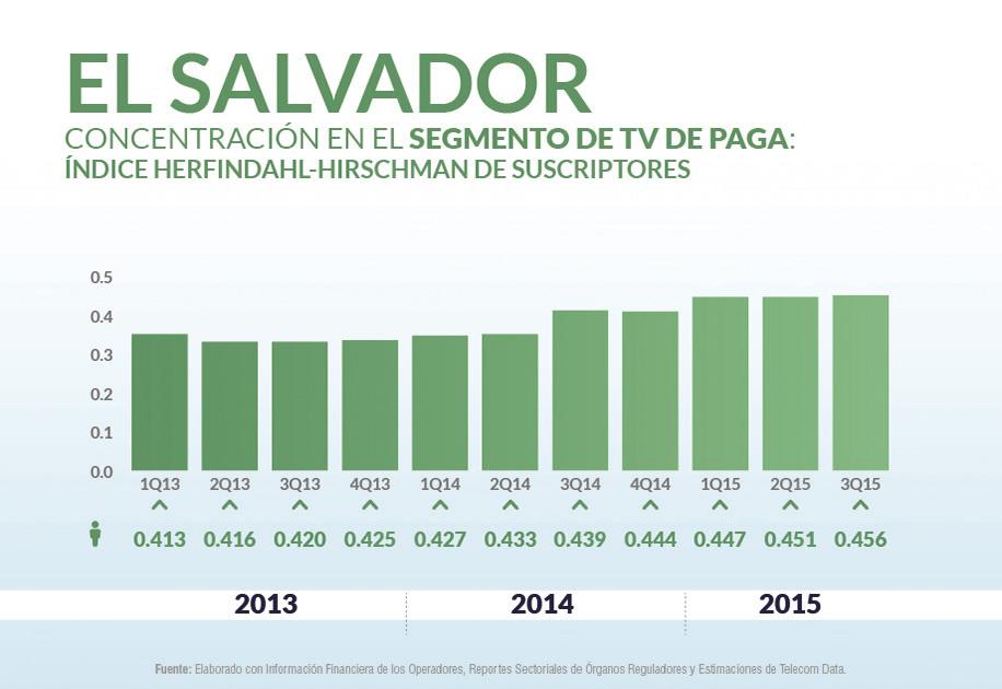 El Salvador priv_home8