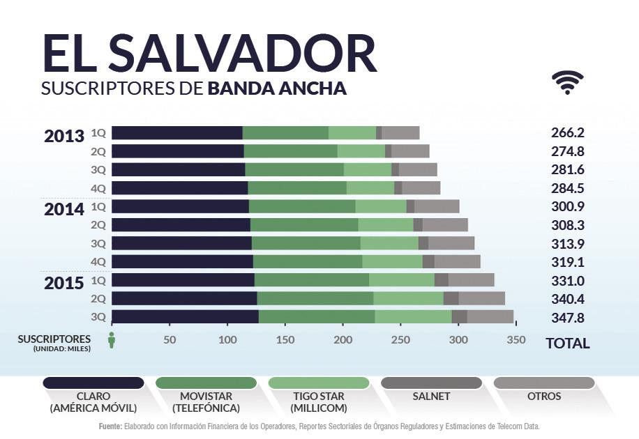 El Salvador priv_home9