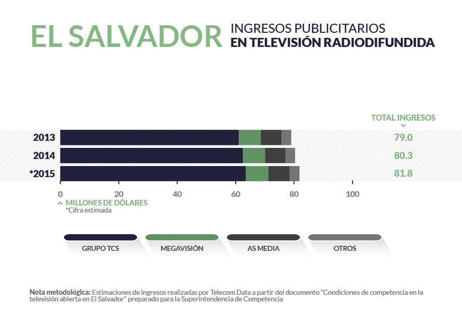 El Salvador radiodifusion_home