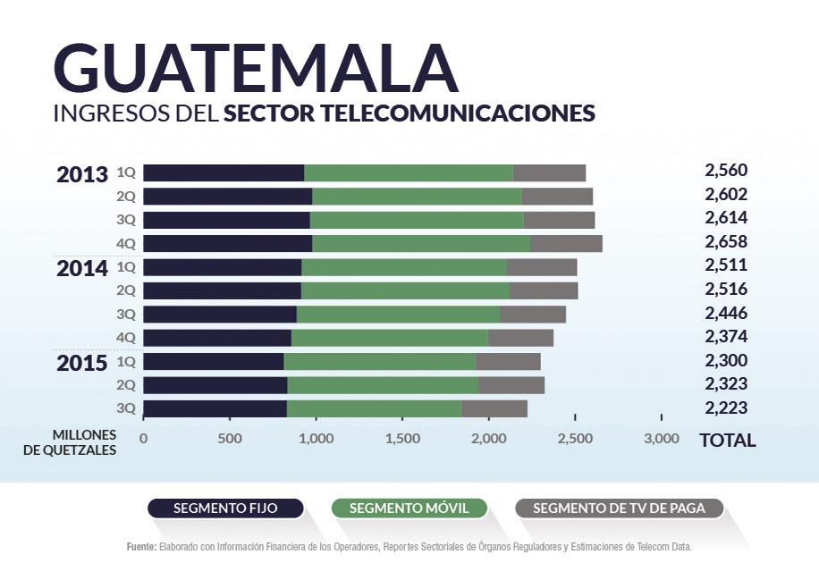 Guatemala priv_home