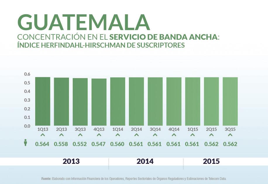 Guatemala priv_home10