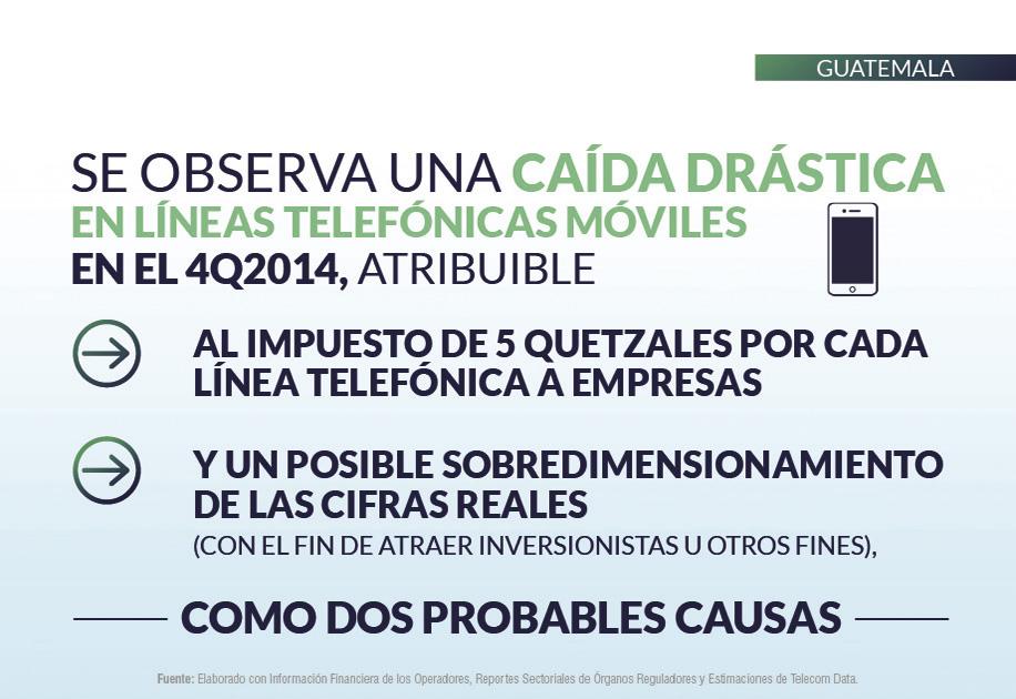 Guatemala priv_home12
