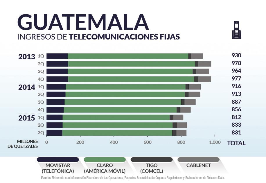 Guatemala priv_home3