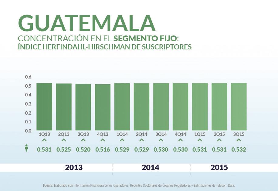 Guatemala priv_home4