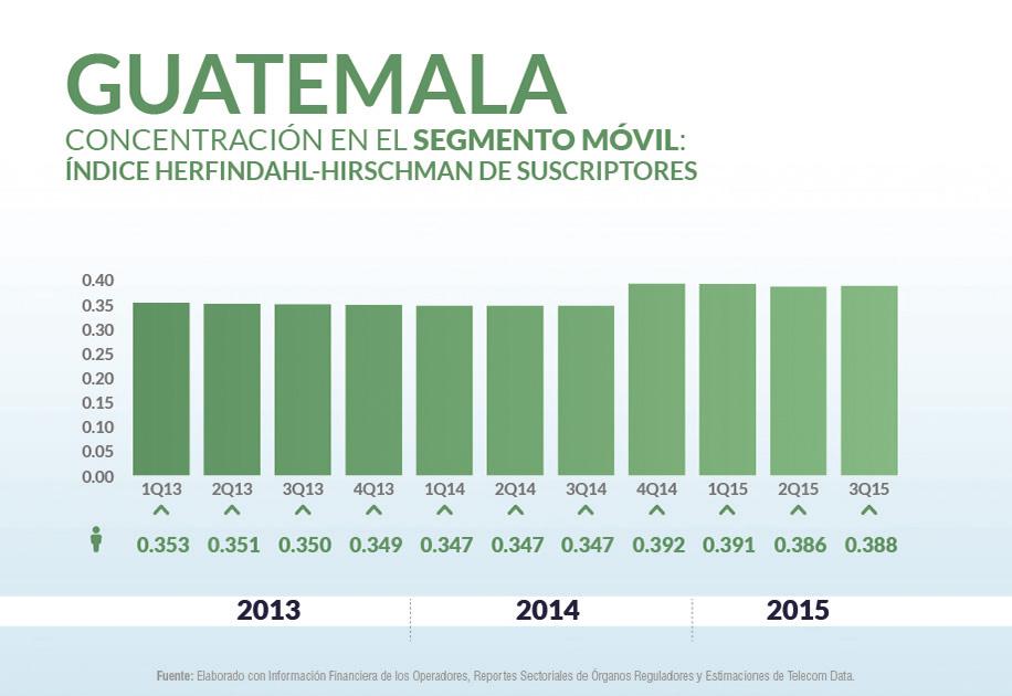 Guatemala priv_home6