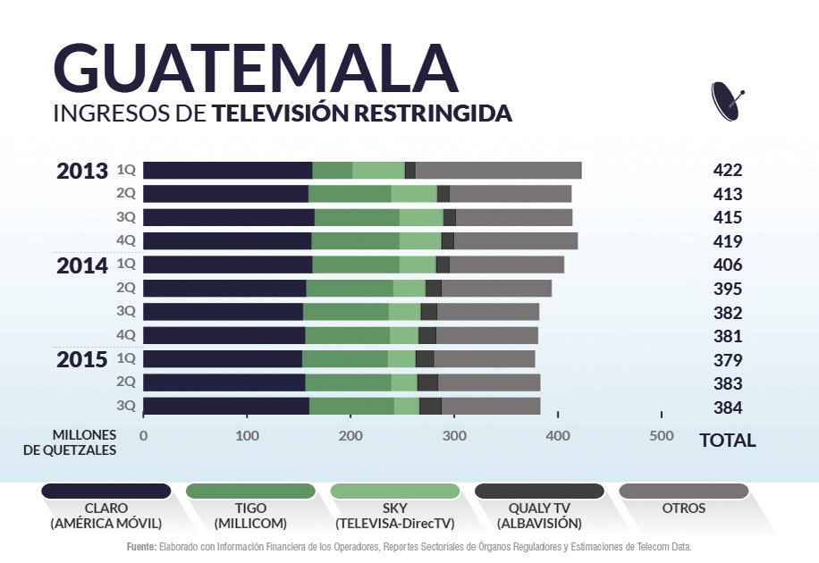 Guatemala priv_home7