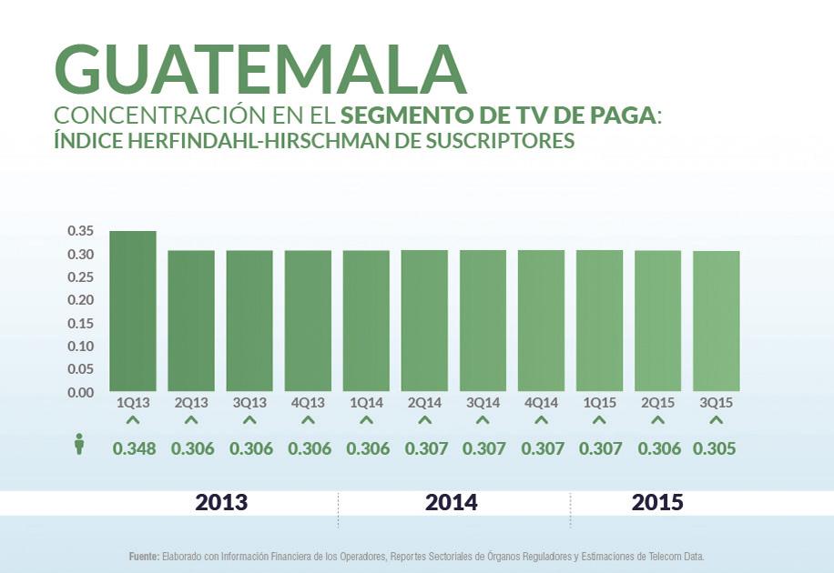 Guatemala priv_home8