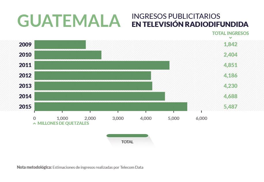 Guatemala radiodifusion_home