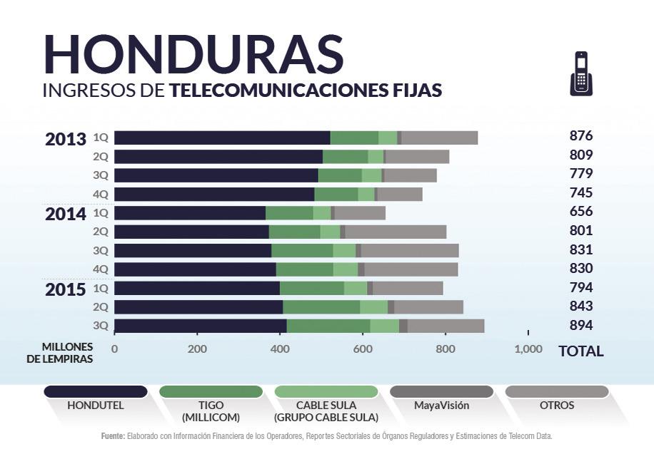 Honduras priv_home3