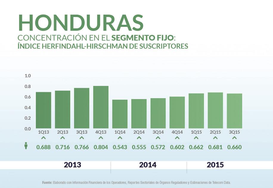 Honduras priv_home4
