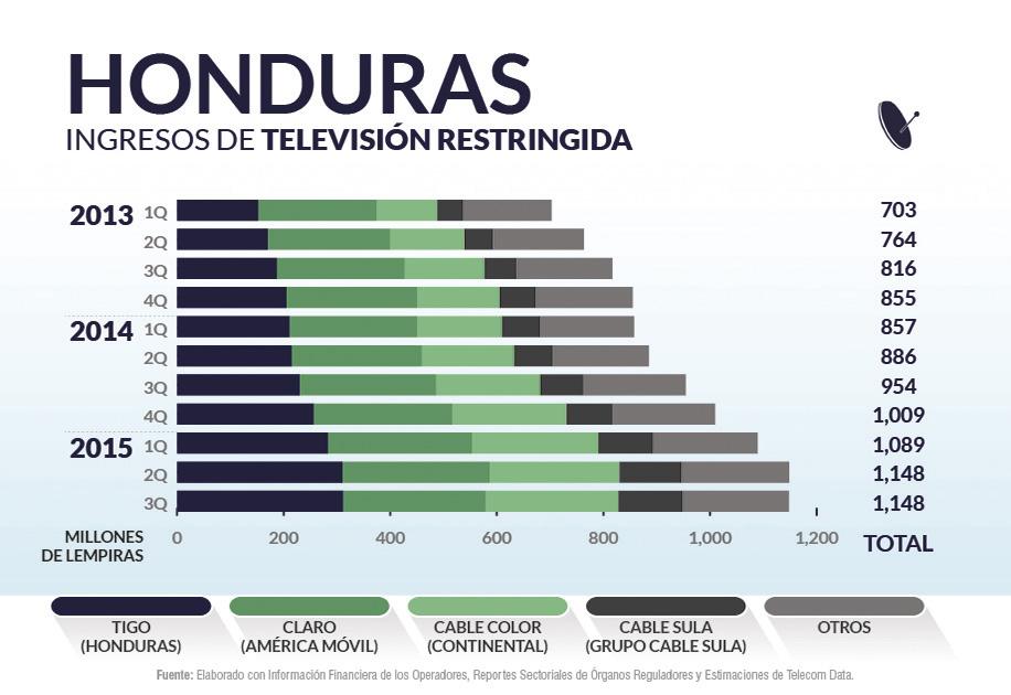 Honduras priv_home7