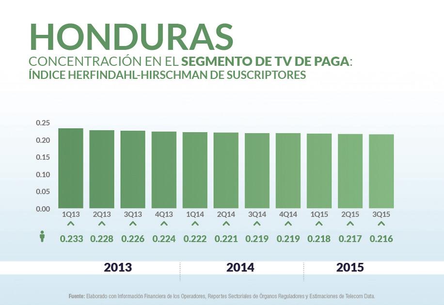 Honduras priv_home8