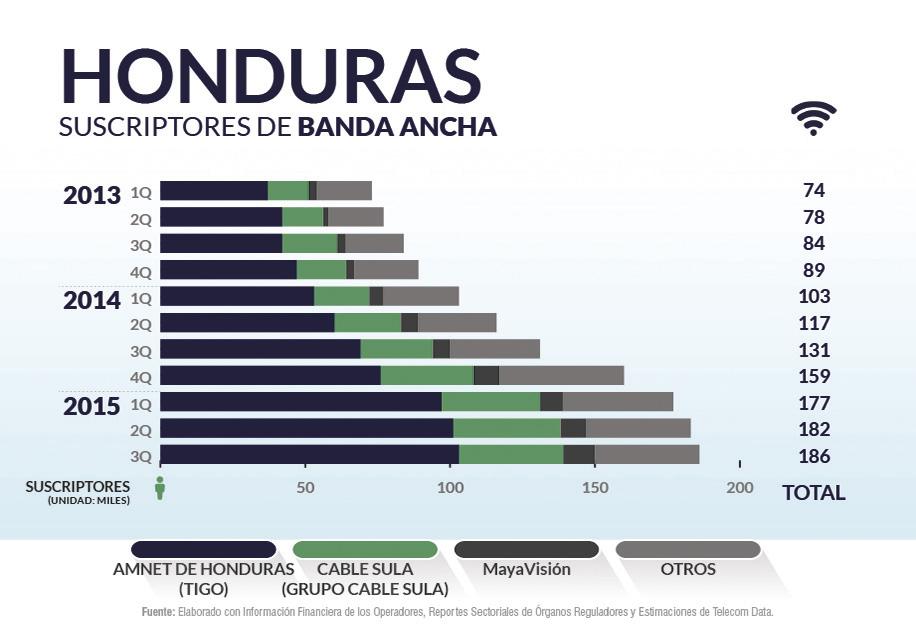 Honduras priv_home9