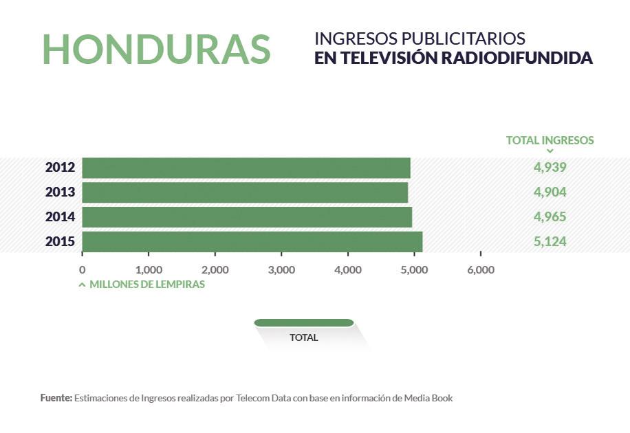 Honduras radiodifusion_home