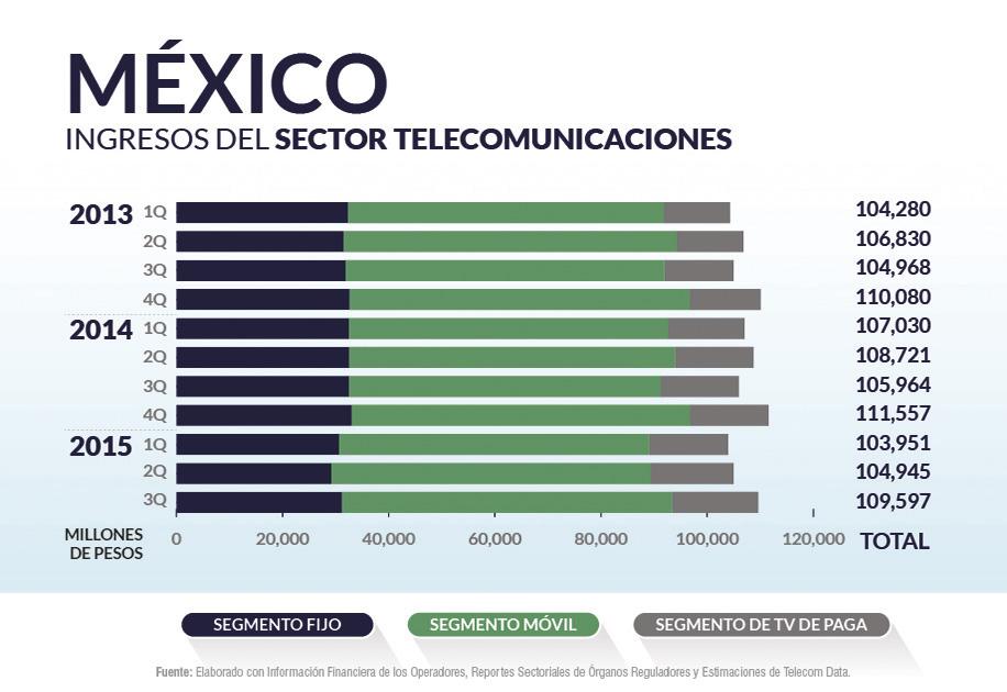 Mexico priv_home