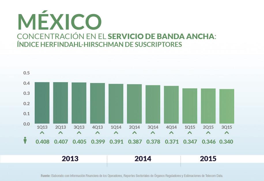 Mexico priv_home10