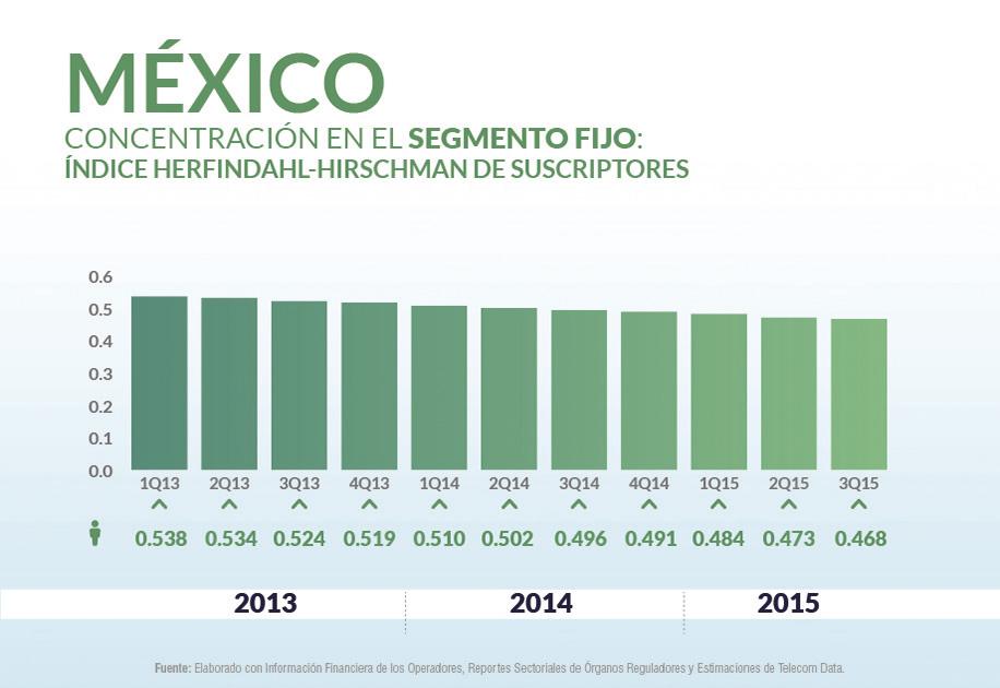 Mexico priv_home4