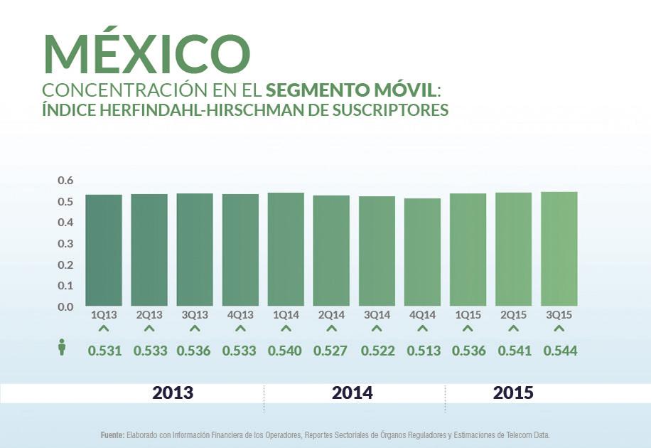 Mexico priv_home6