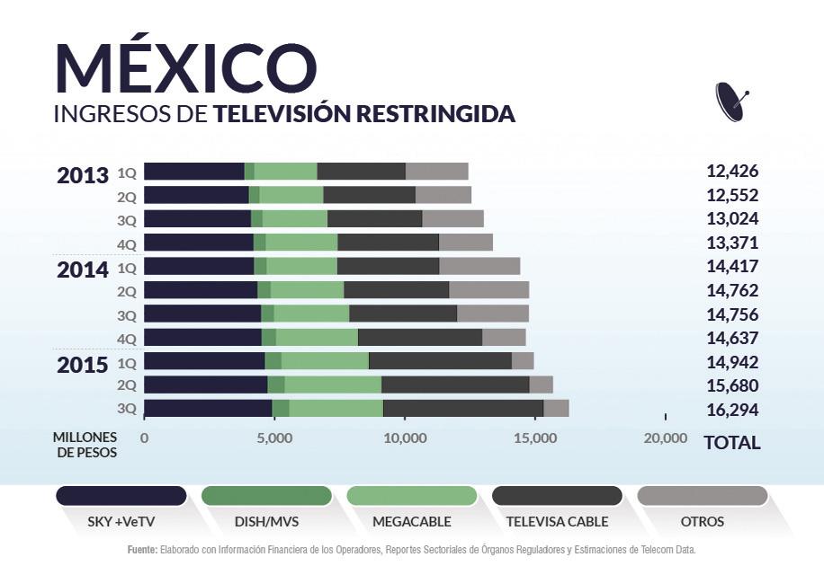 Mexico priv_home7