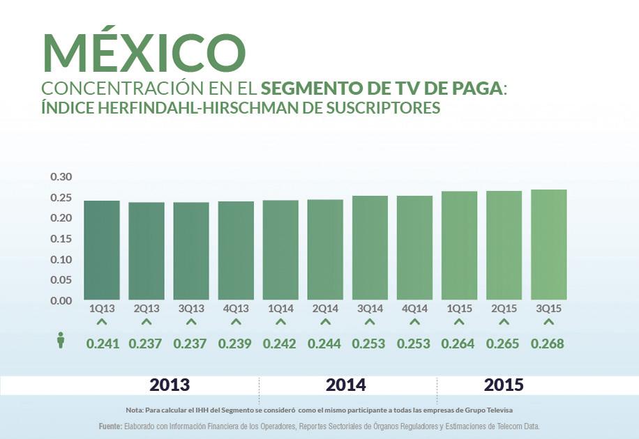 Mexico priv_home8