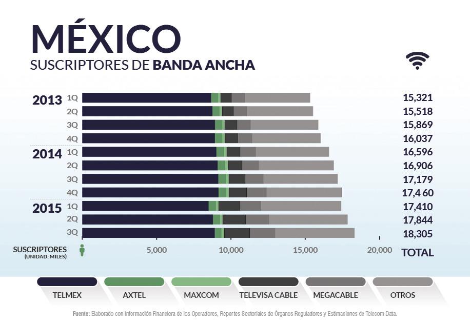 Mexico priv_home9