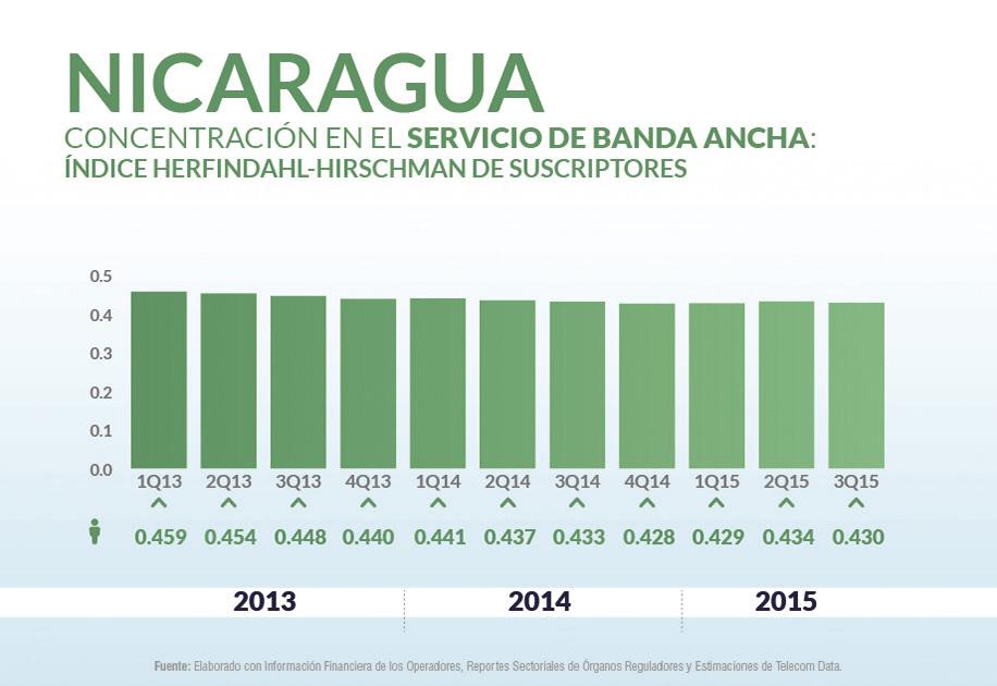 Nicaragua priv_home10