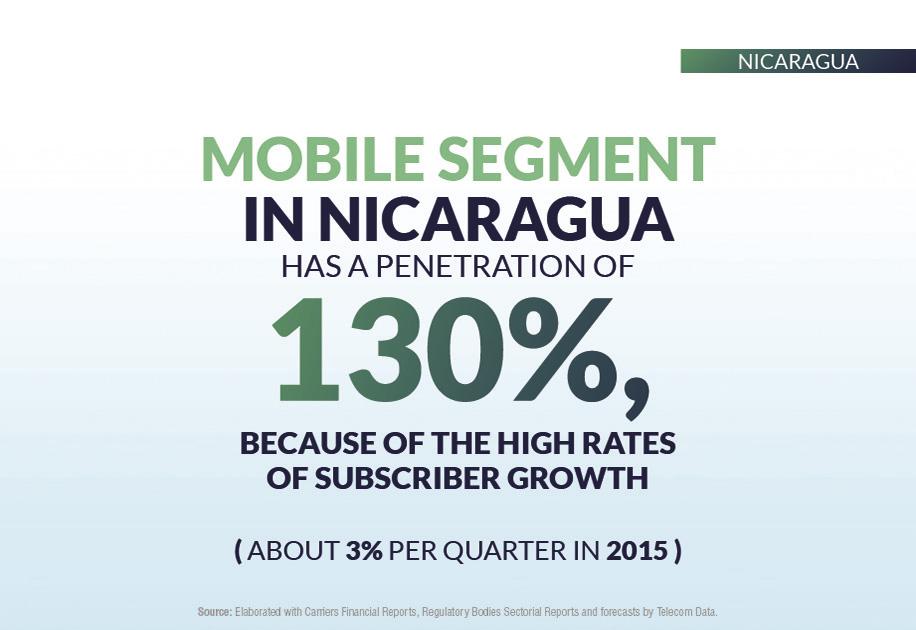 Nicaragua priv_home14