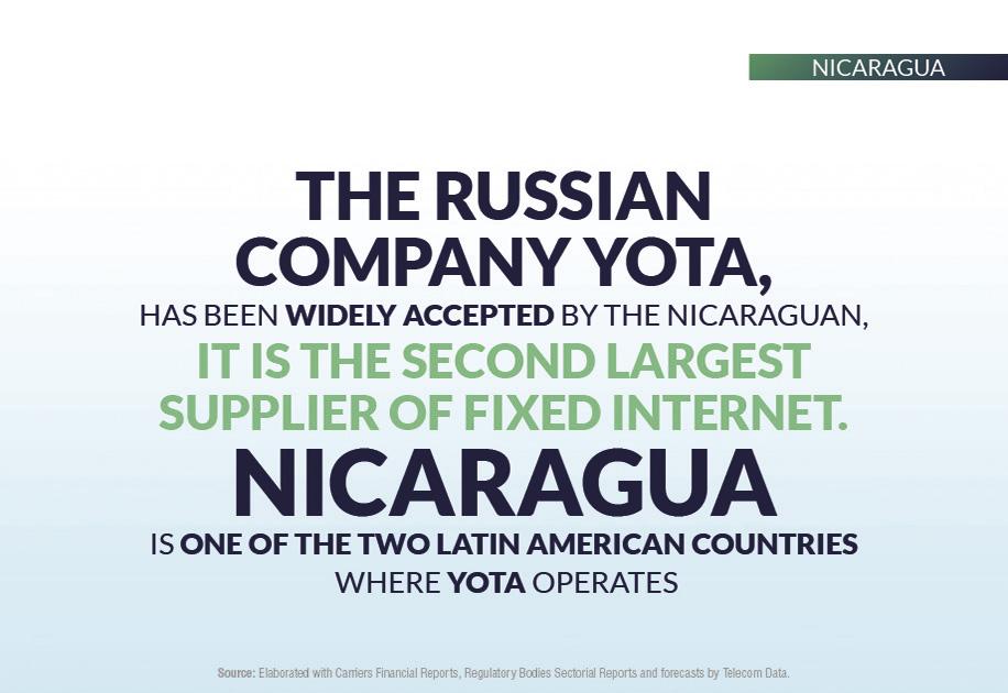 Nicaragua priv_home15