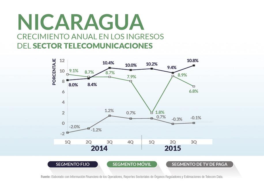 Nicaragua priv_home2