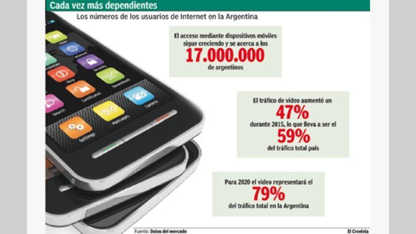 ARGENTINA YA TIENE CERCA DE 30 MILLONES DE USUARIOS EN INTERNET