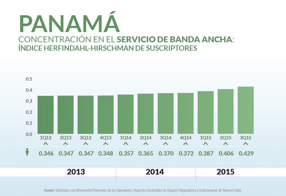 Panama priv_home10
