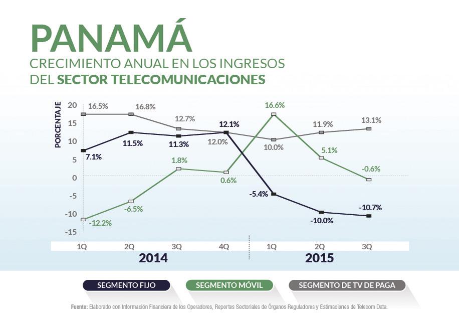 Panama priv_home2