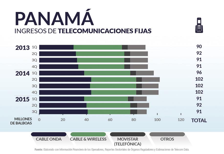 Panama priv_home3