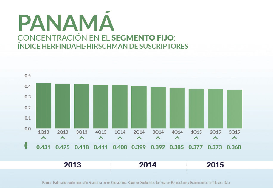 Panama priv_home4