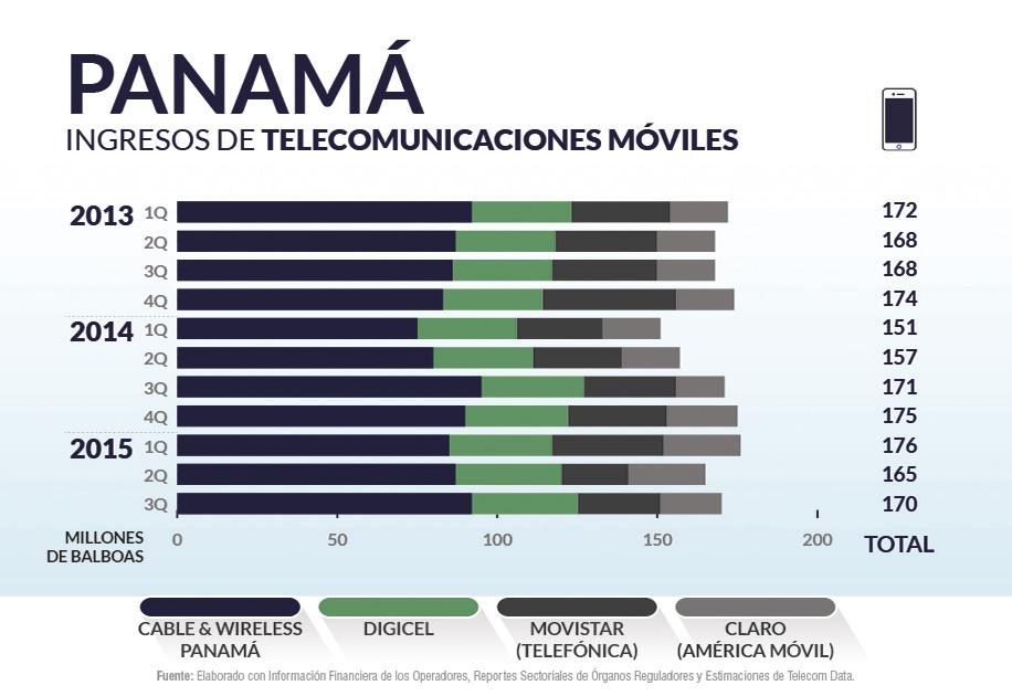 Panama priv_home5