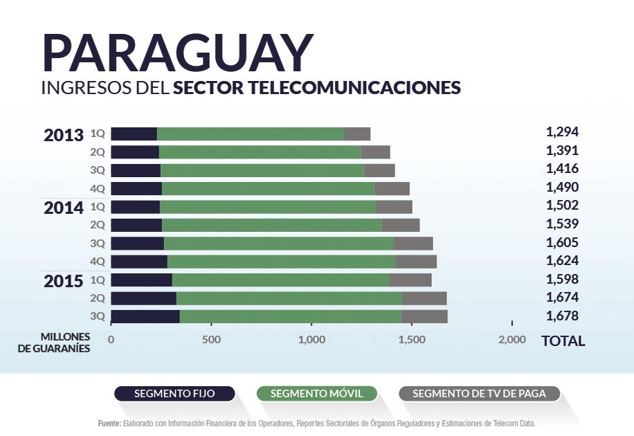 Paraguay priv_home