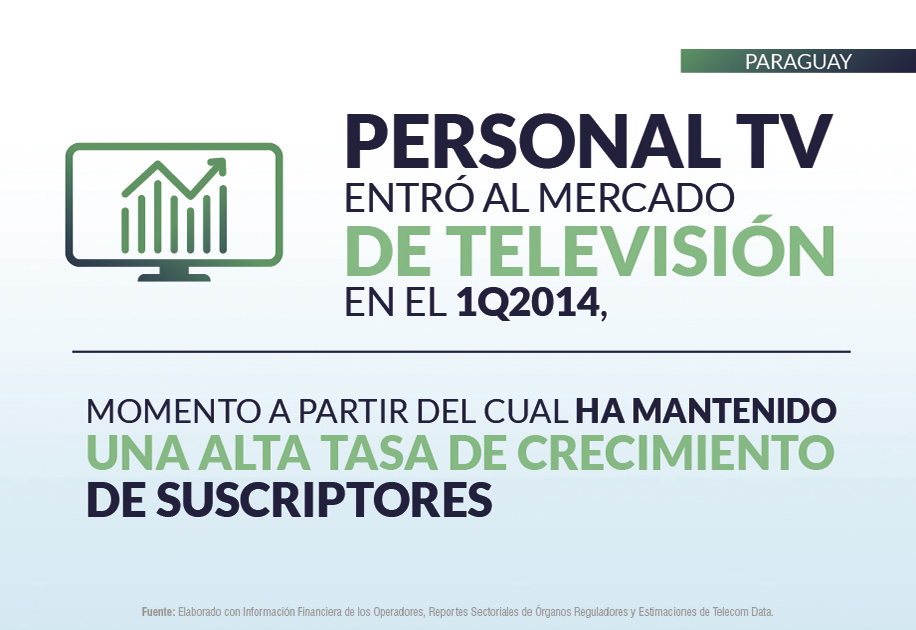 Paraguay priv_home11